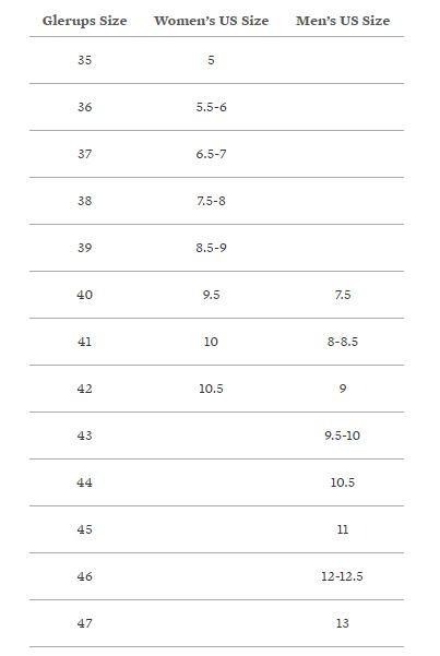 glerups-size-chart.jpg